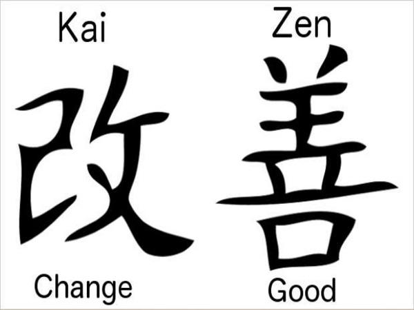 Kaizen triết lý kinh doanh vàng của người Nhật