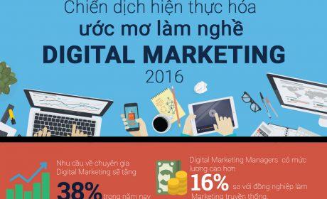 Chiến dịch hiện thực hóa ước mơ làm nghề Digital Marketing 2016