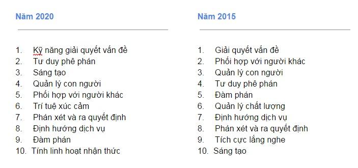cho-toi-2020-nhung-ky-nang-nay-van-huu-dung-cho-cong-cuoc-tim-viec-cua-ban-1.jpg