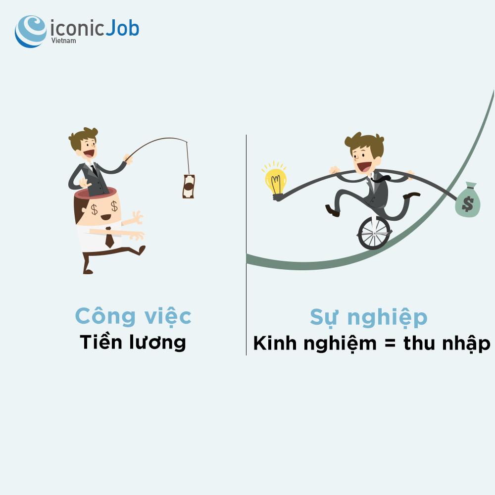 infographic-công-việc-hay-sự-nghiệp-2.jpg