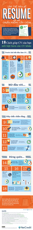 lam-the-nao-de-resume-cua-ban-chuan-khong-can-chinh-2