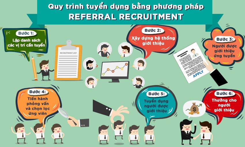 referral-recruitment-phuong-phap-tuyen-dung-giup-ban-tiet-kiem-duoc-ca-nui-vang-2