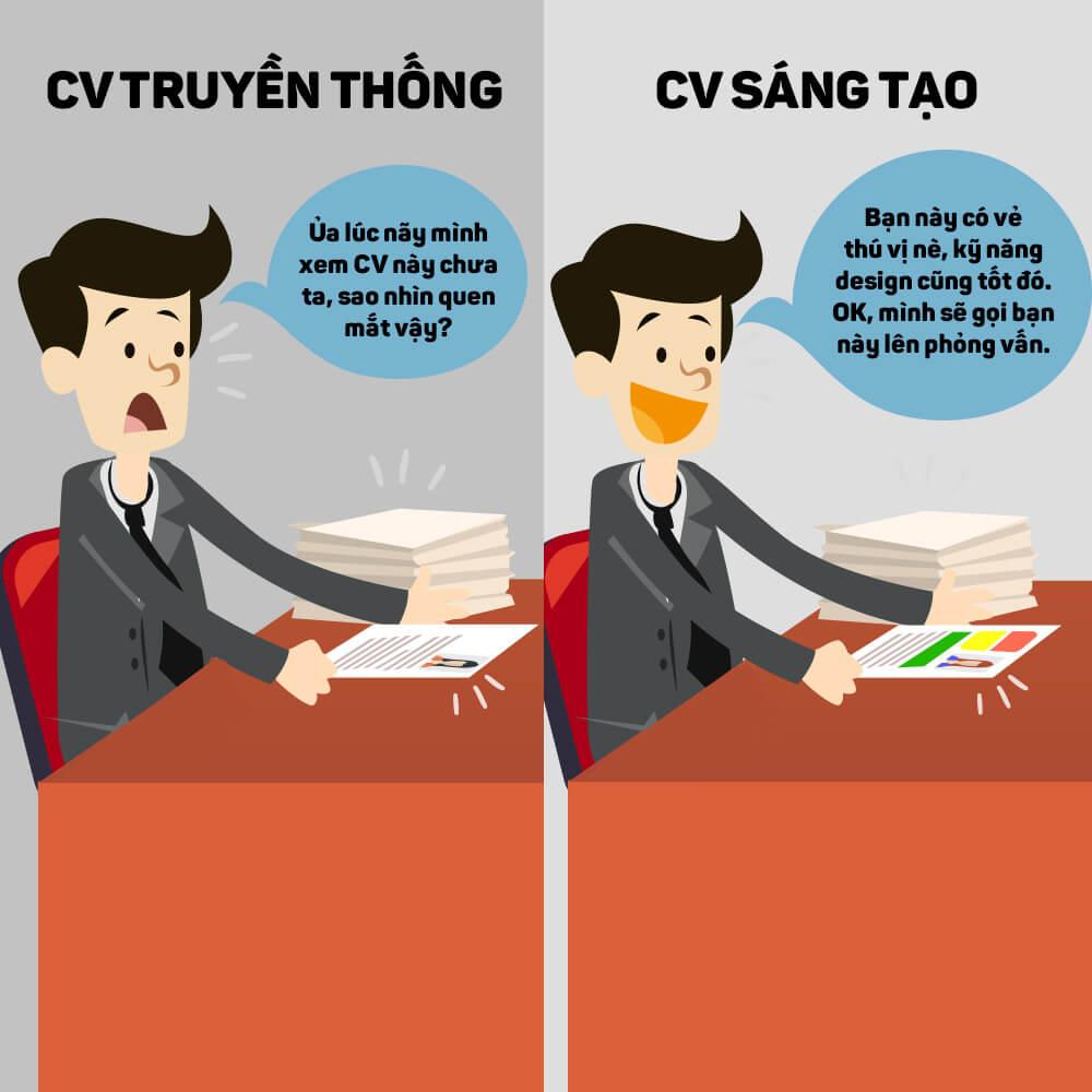 uu-va-nhuoc-diem-cua-nhung-cv-sang-tao-2