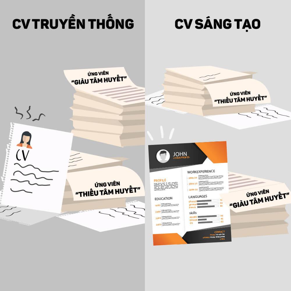 uu-va-nhuoc-diem-cua-nhung-cv-sang-tao-3
