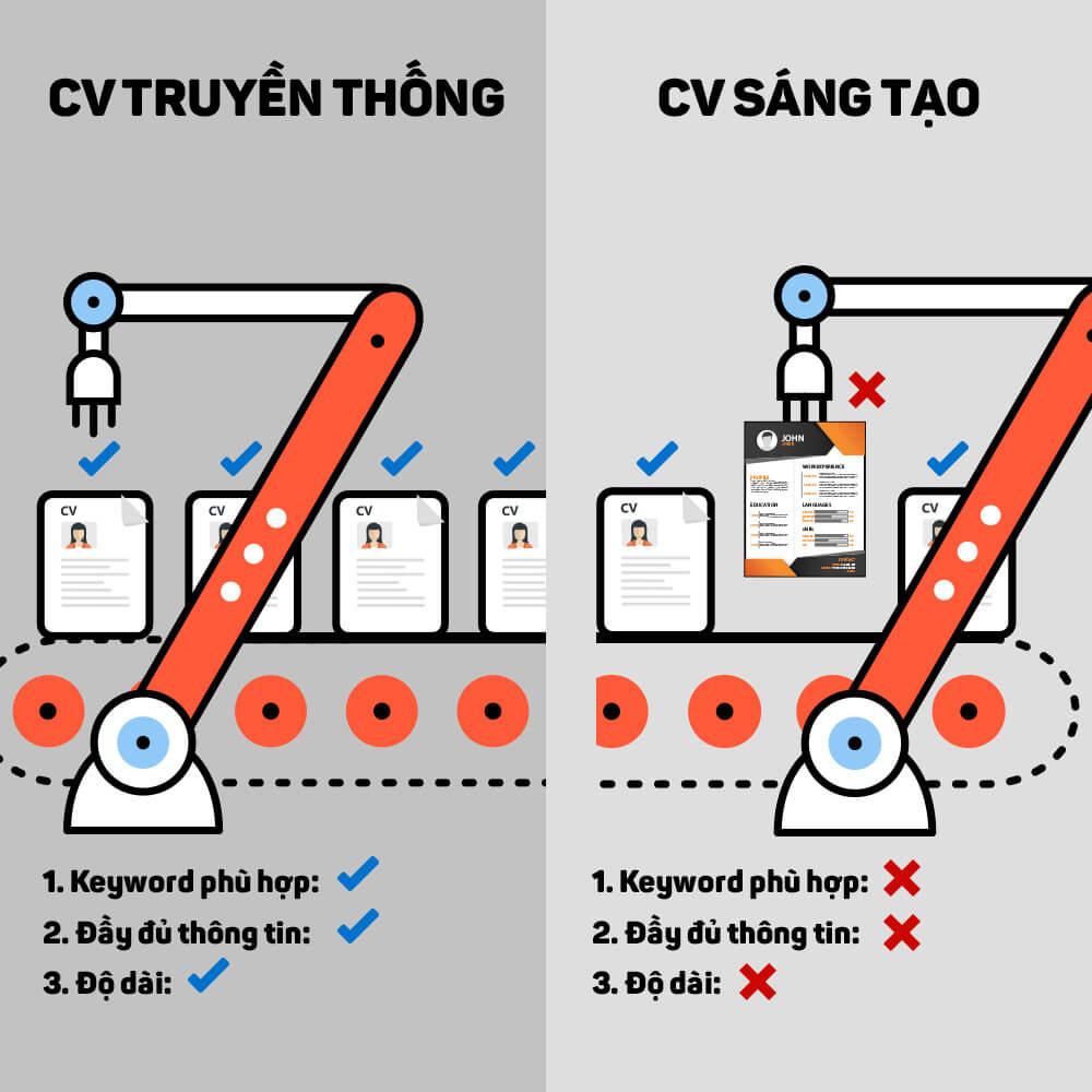 uu-va-nhuoc-diem-cua-nhung-cv-sang-tao-4