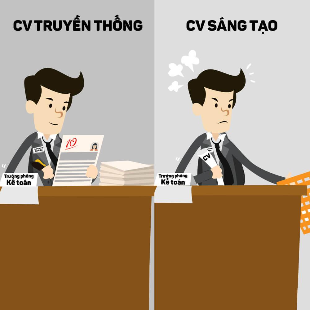 uu-va-nhuoc-diem-cua-nhung-cv-sang-tao-5
