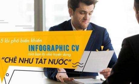 """5 lỗi phổ biến khiến infographic CV của bạn bị nhà tuyển dụng """"chê như tát nước"""""""