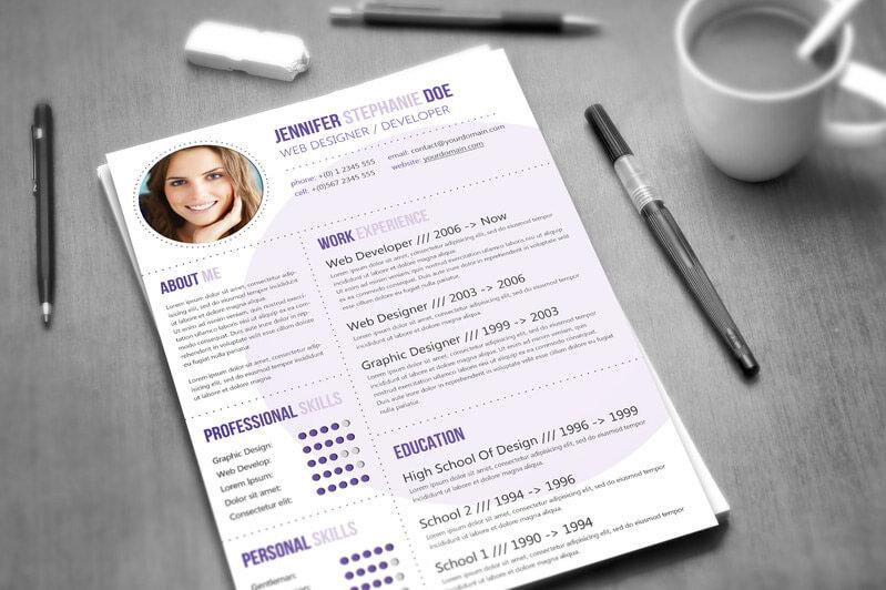 Độ dài lý tưởng của CV xin việc