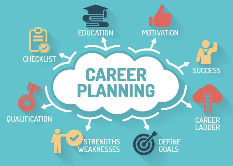 cách trả lời mục tiêu nghề nghiệp của bạn là gì