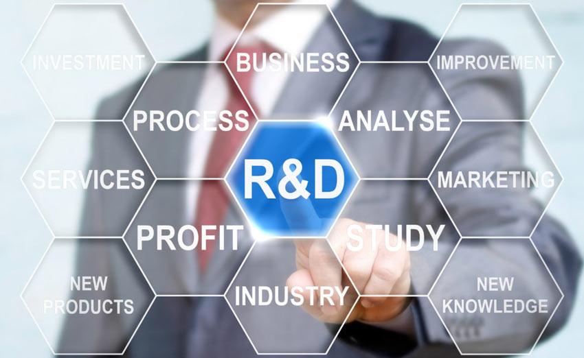 R&D là gì